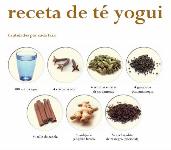 Receta de té yogui