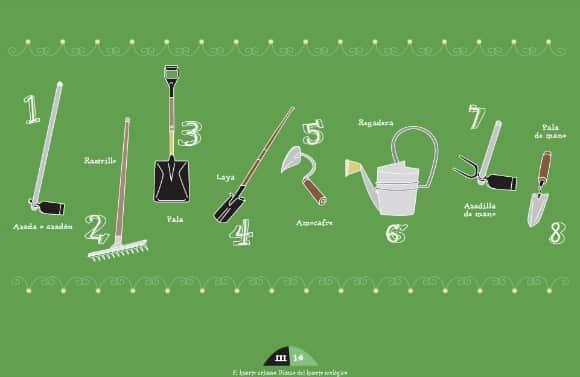 Manual de huerto urbano ecol gico pdf gratuito la for Herramientas que se utilizan en un vivero