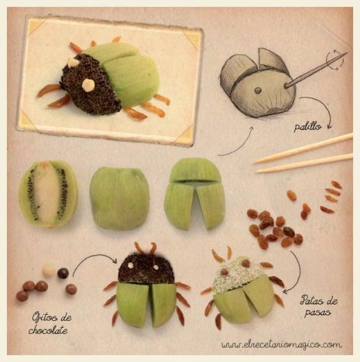 escarabajo de kiwi-recetario magico