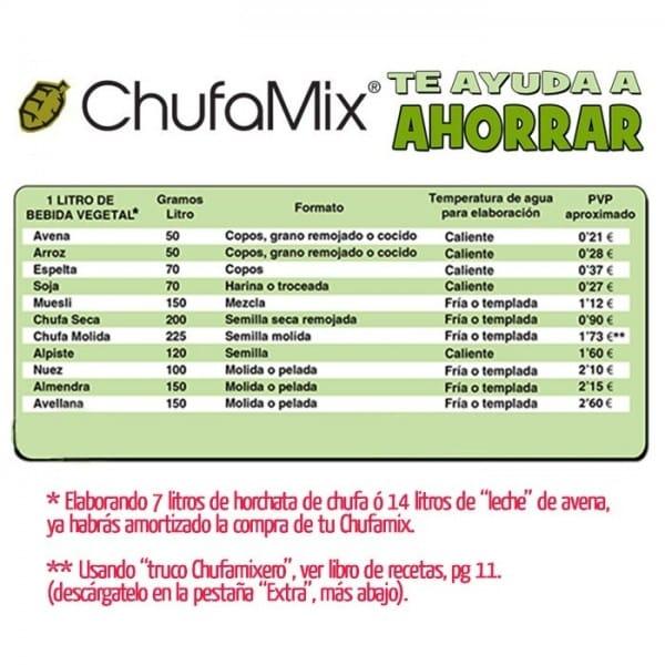 chufamix-leche-vegetal