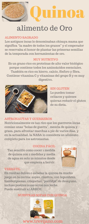 Infografía Quinoa